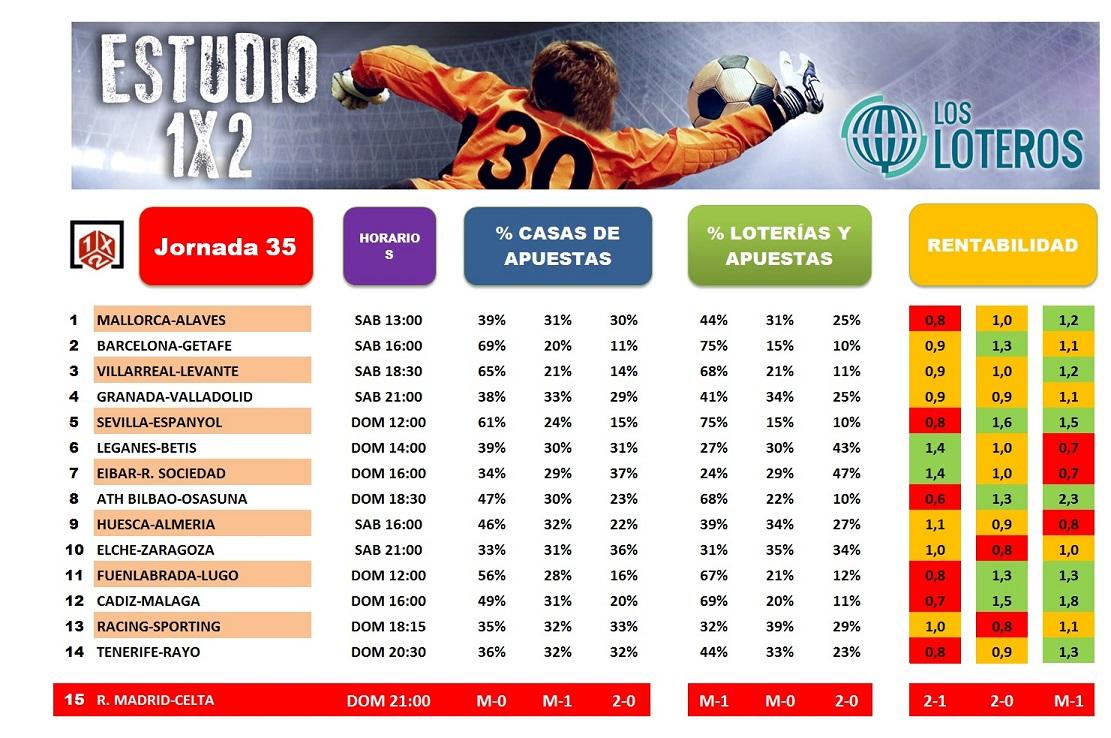 ESTUDIO 1X2 J35