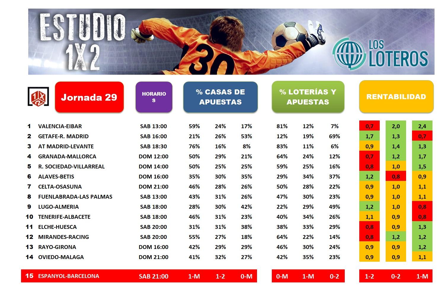 ESTUDIO1X2 J29