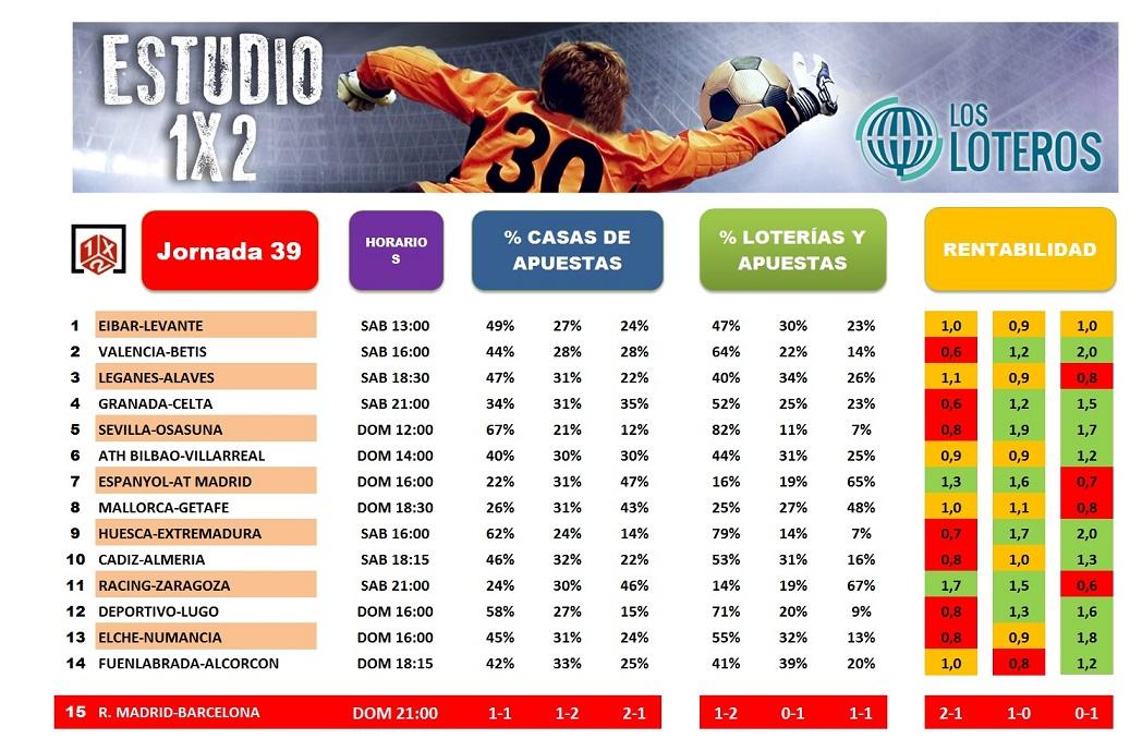 ESTUDIO1X2 J39