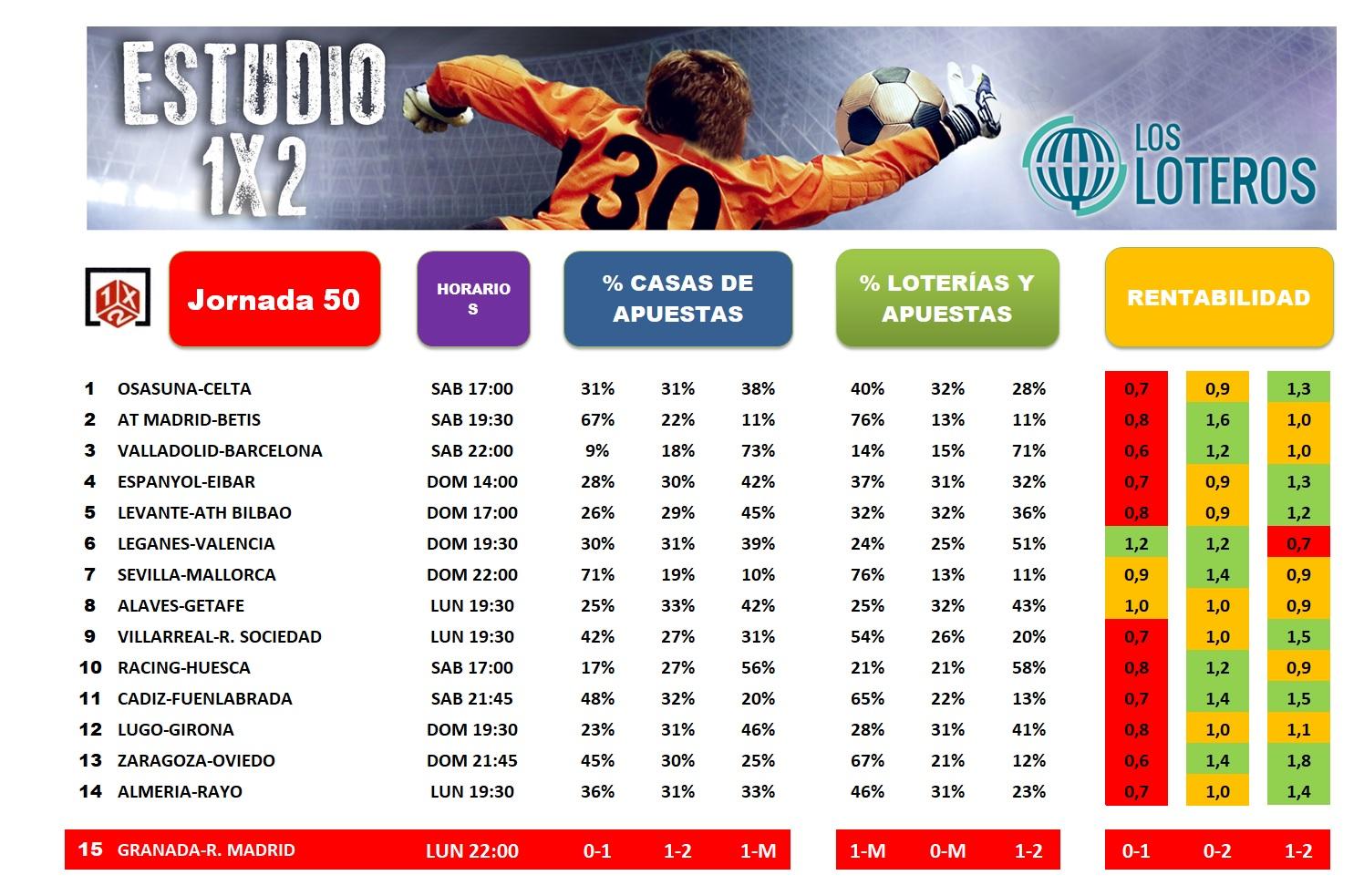estudio1x2 j50